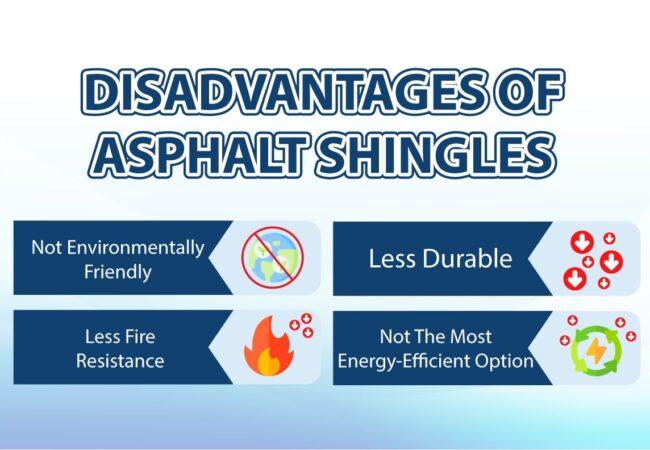 disadvantages of asphalt shingles