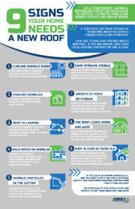 9 Signs Your Roof Needs A New Home Document