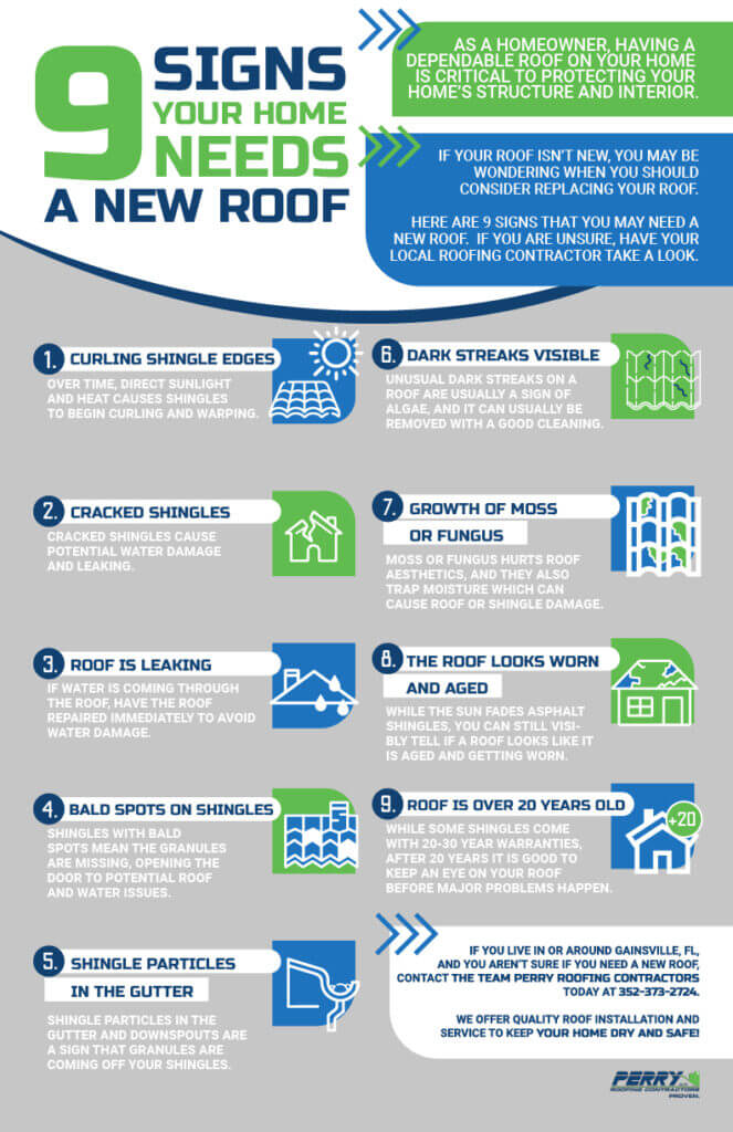 9 Signs Your Roof Needs A New Home Infographic